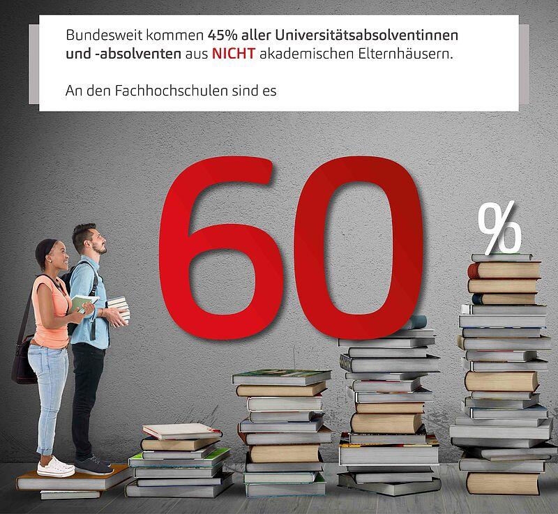 Hochschulen unterstützen Bildungsaufstiege